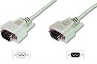 D SUB cables AK-610203-100-E